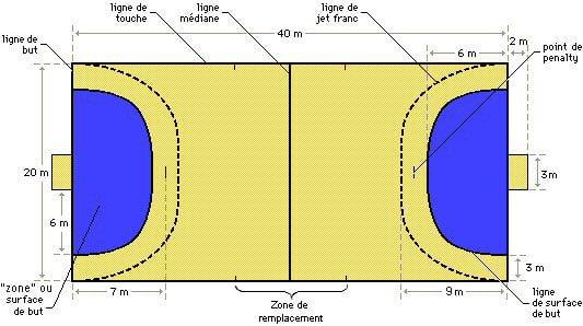 Terrain handball taille