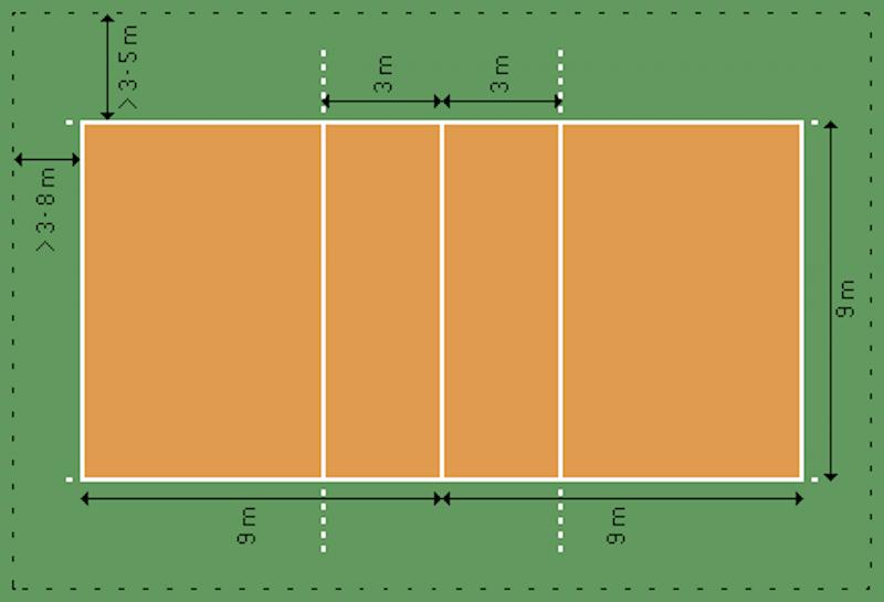 Pin dimension du terrain on pinterest - Combien coute un terrain de tennis ...